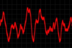 křivka činnosti srdce